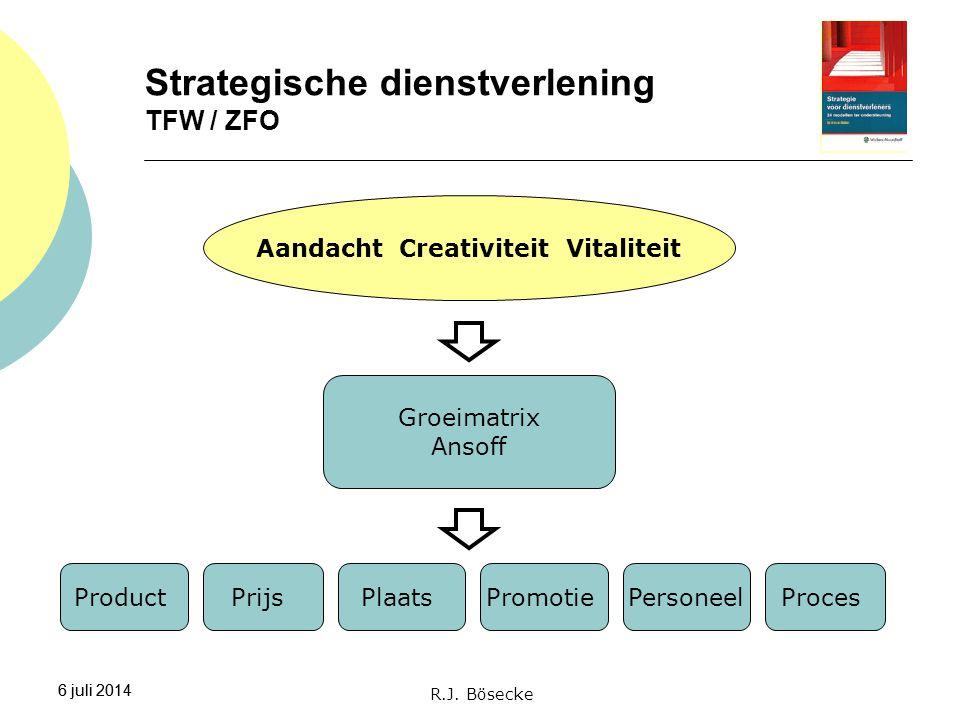 6 juli 2014 Strategische dienstverlening TFW / ZFO 6 juli 2014 R.J. Bösecke Groeimatrix Ansoff ProductPrijsPlaatsPromotie PersoneelProces Aandacht Cre