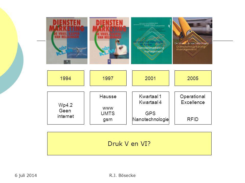 6 juli 2014 Druk V en VI? 1994199720012005 Wp4.2 Geen internet Hausse www UMTS gsm Kwartaal 1 Kwartaal 4 GPS Nanotechnologie Operational Excellence RF