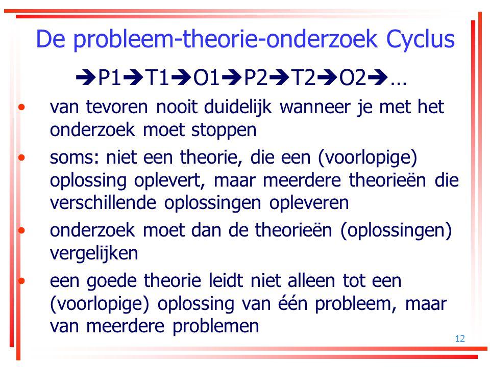 12 De probleem-theorie-onderzoek Cyclus  P1  T1  O1  P2  T2  O2  … van tevoren nooit duidelijk wanneer je met het onderzoek moet stoppen soms: