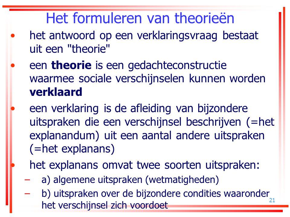 21 Het formuleren van theorieën het antwoord op een verklaringsvraag bestaat uit een