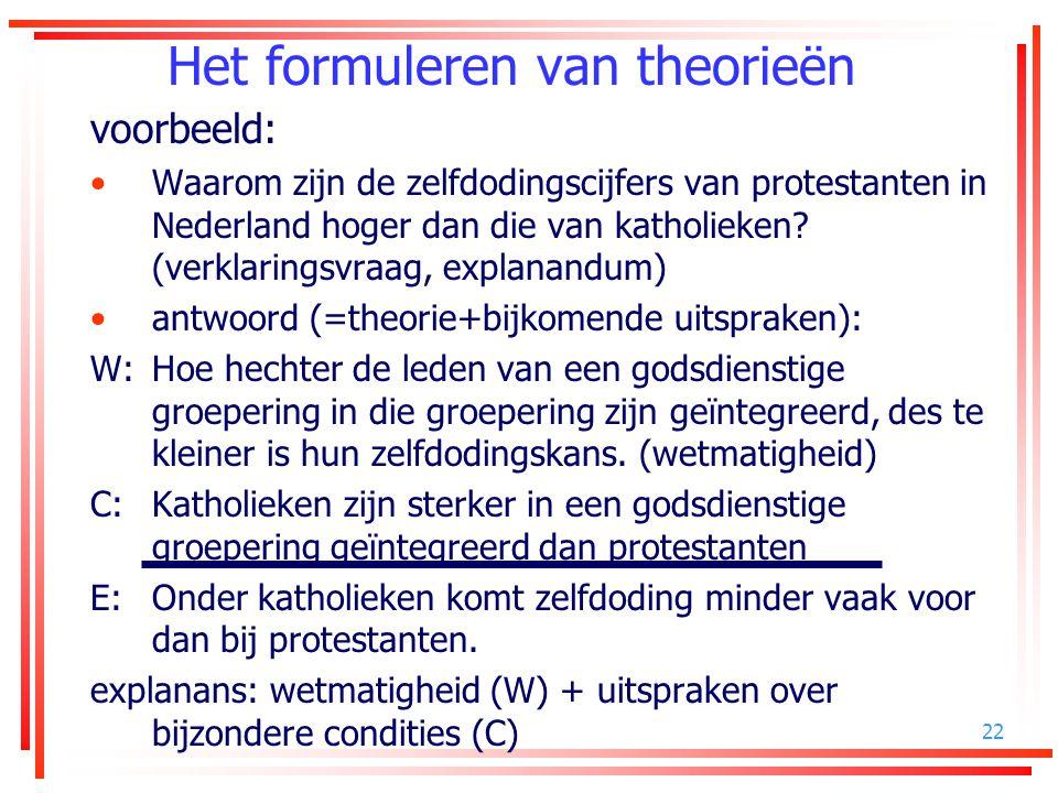 22 Het formuleren van theorieën voorbeeld: Waarom zijn de zelfdodingscijfers van protestanten in Nederland hoger dan die van katholieken? (verklarings