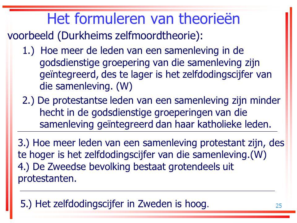 25 Het formuleren van theorieën voorbeeld (Durkheims zelfmoordtheorie): 1.) Hoe meer de leden van een samenleving in de godsdienstige groepering van d