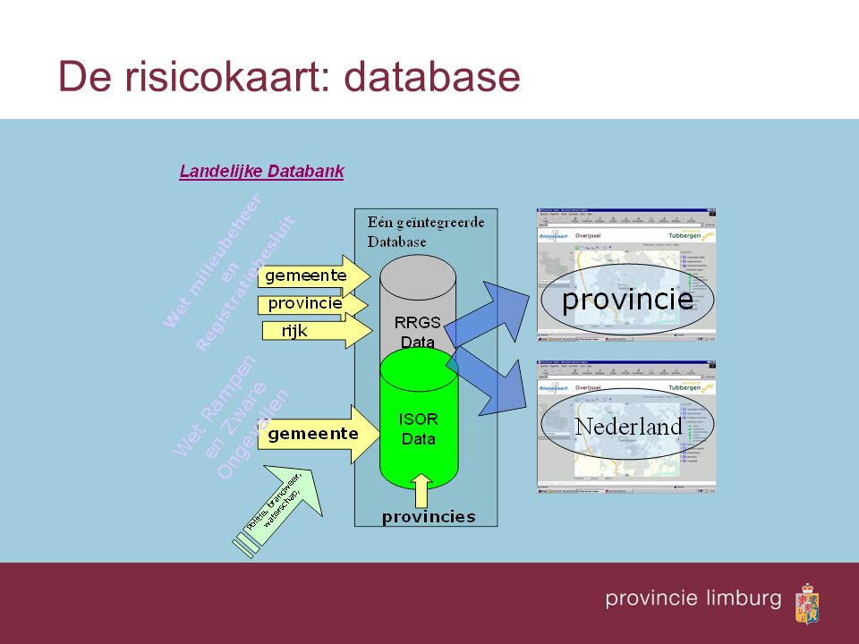 De risicokaart: database