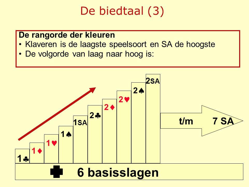 De rangorde der kleuren Klaveren is de laagste speelsoort en SA de hoogste De volgorde van laag naar hoog is: De biedtaal (3) 11 11 1 11 22 2