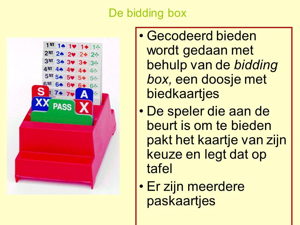 De bidding box Gecodeerd bieden wordt gedaan met behulp van de bidding box, een doosje met biedkaartjes De speler die aan de beurt is om te bieden pak