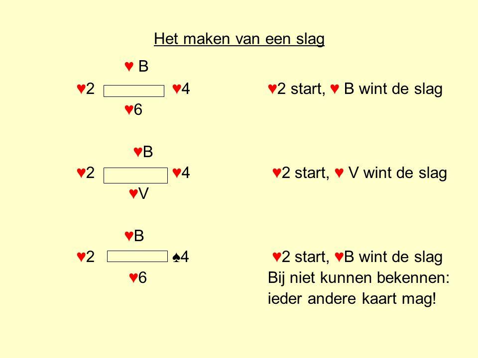 Het maken van een slag ♥ B ♥2♥4 ♥2 start, ♥ B wint de slag ♥6 ♥B ♥2♥4 ♥2 start, ♥ V wint de slag ♥V ♥B ♥2♠4 ♥2 start, ♥B wint de slag ♥6Bij niet kunne