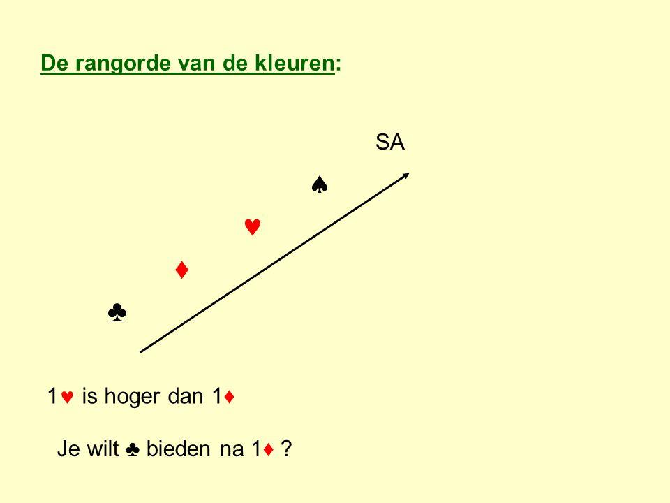 De rangorde van de kleuren: SA  ♦ ♣ 1 is hoger dan 1♦ Je wilt ♣ bieden na 1♦ ?