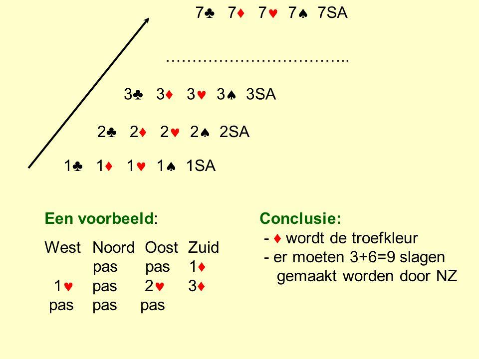 1♣ 1♦ 1 1  1SA 2♣ 2♦ 2 2  2SA 3♣ 3♦ 3 3  3SA 7♣ 7♦ 7 7  7SA …………………………….. Een voorbeeld: WestNoord OostZuid pas pas 1♦ 1 pas 2 3♦ paspaspas Conclu