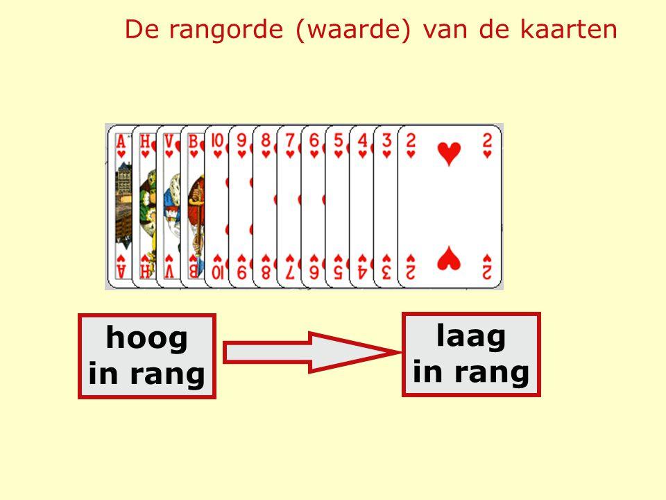 Schudden + Geven Bieden Welke Speelsoort.SA of Troef Hoeveel slagen kunnen wij maken.