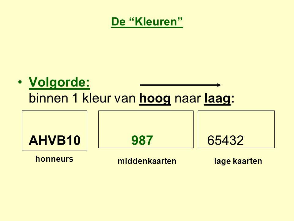 """De """"Kleuren"""" Volgorde: binnen 1 kleur van hoog naar laag: AHVB10 987 65432 honneurs middenkaartenlage kaarten"""