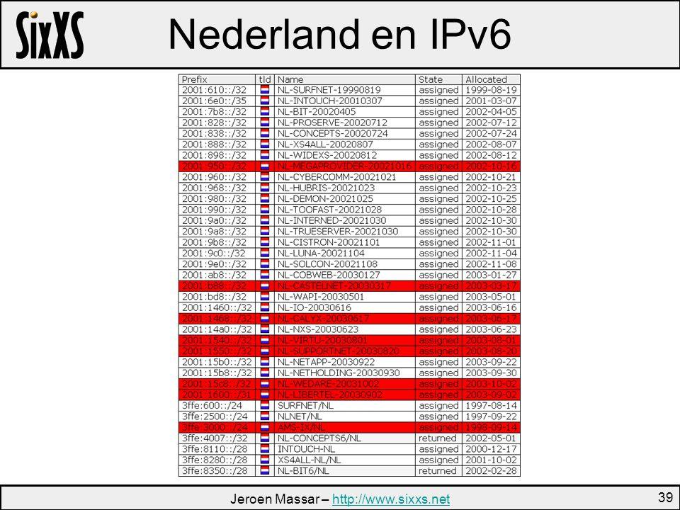 Jeroen Massar – http://www.sixxs.nethttp://www.sixxs.net 39 Nederland en IPv6
