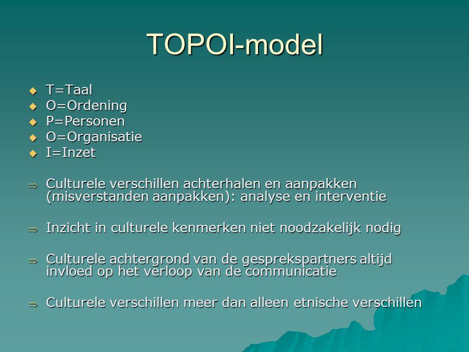 TOPOI-model  T=Taal  O=Ordening  P=Personen  O=Organisatie  I=Inzet  Culturele verschillen achterhalen en aanpakken (misverstanden aanpakken): a