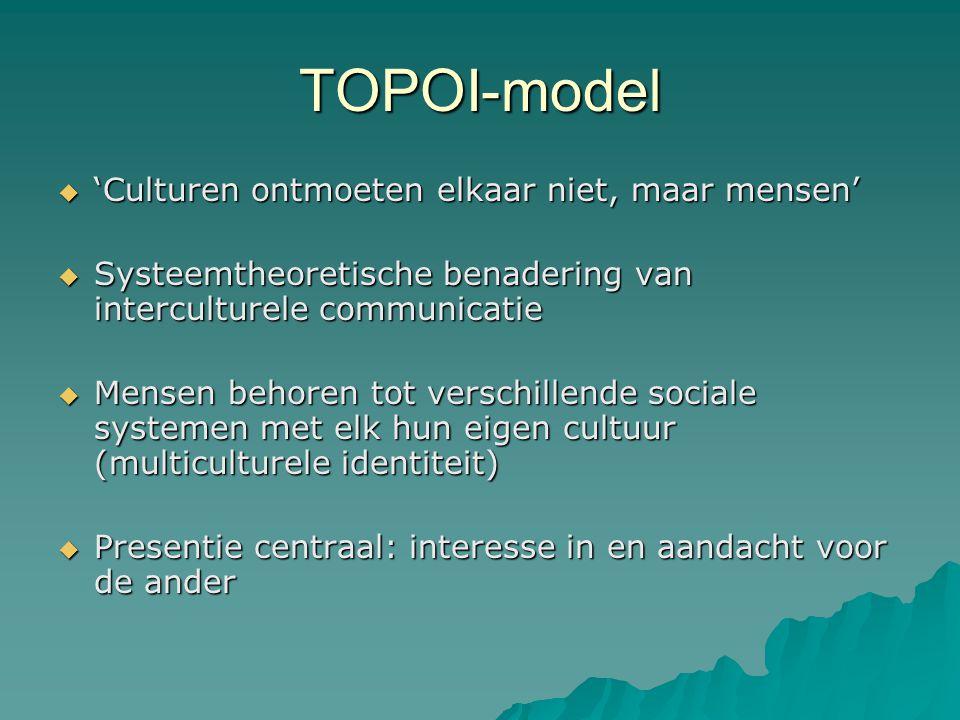 TOPOI-model  'Culturen ontmoeten elkaar niet, maar mensen'  Systeemtheoretische benadering van interculturele communicatie  Mensen behoren tot vers