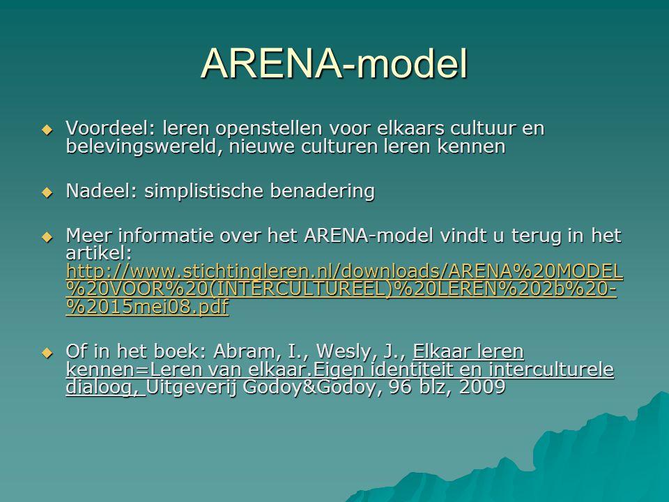 ARENA-model  Voordeel: leren openstellen voor elkaars cultuur en belevingswereld, nieuwe culturen leren kennen  Nadeel: simplistische benadering  M
