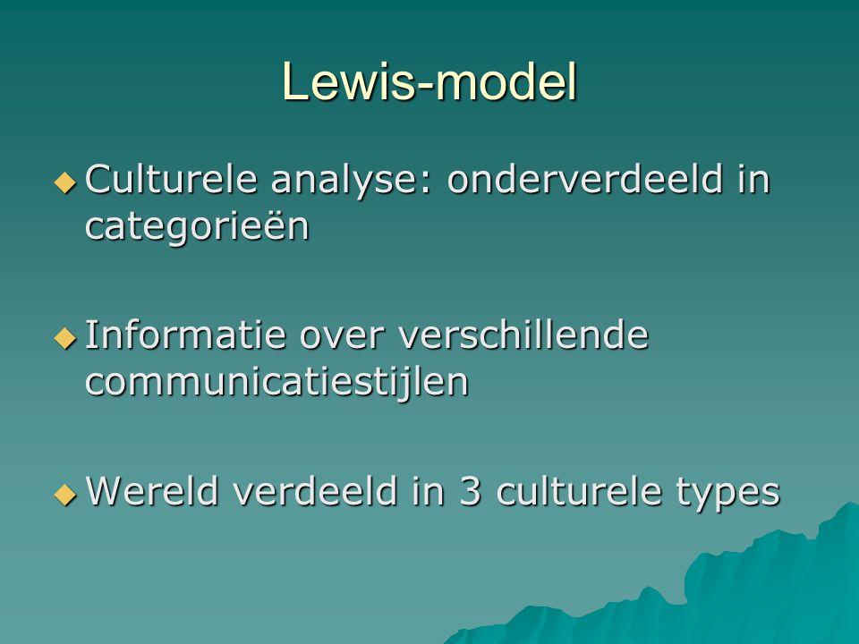 Lewis-model  Culturele analyse: onderverdeeld in categorieën  Informatie over verschillende communicatiestijlen  Wereld verdeeld in 3 culturele typ