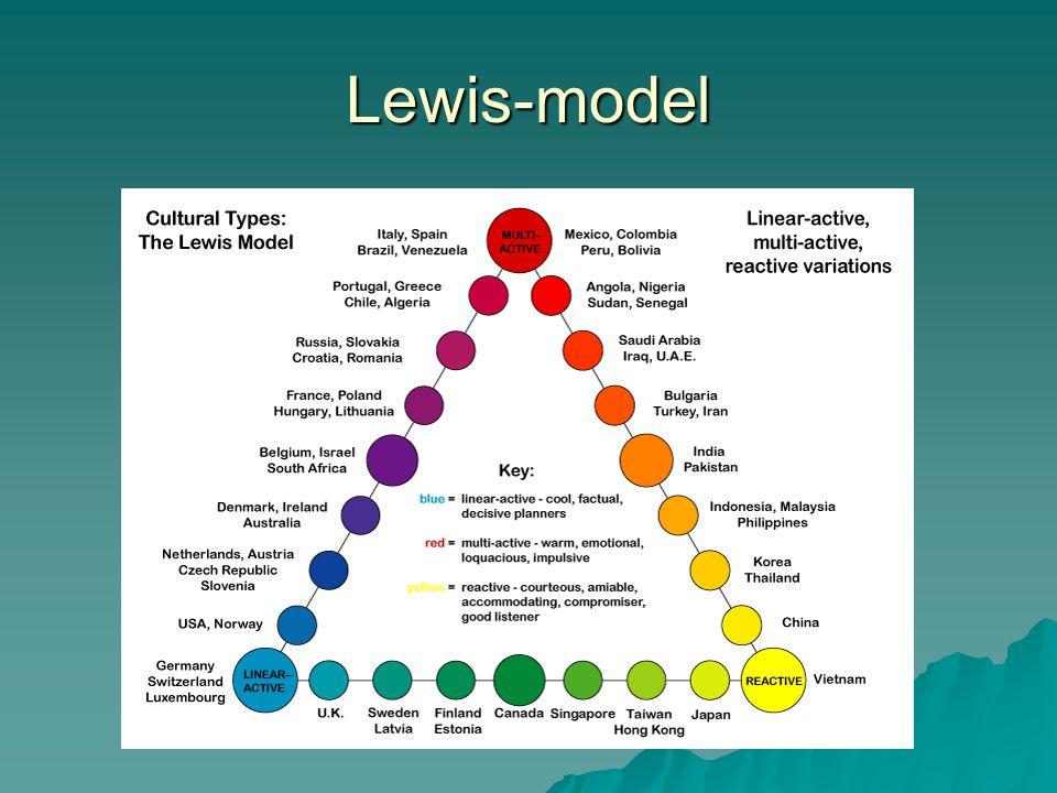 Lewis-model