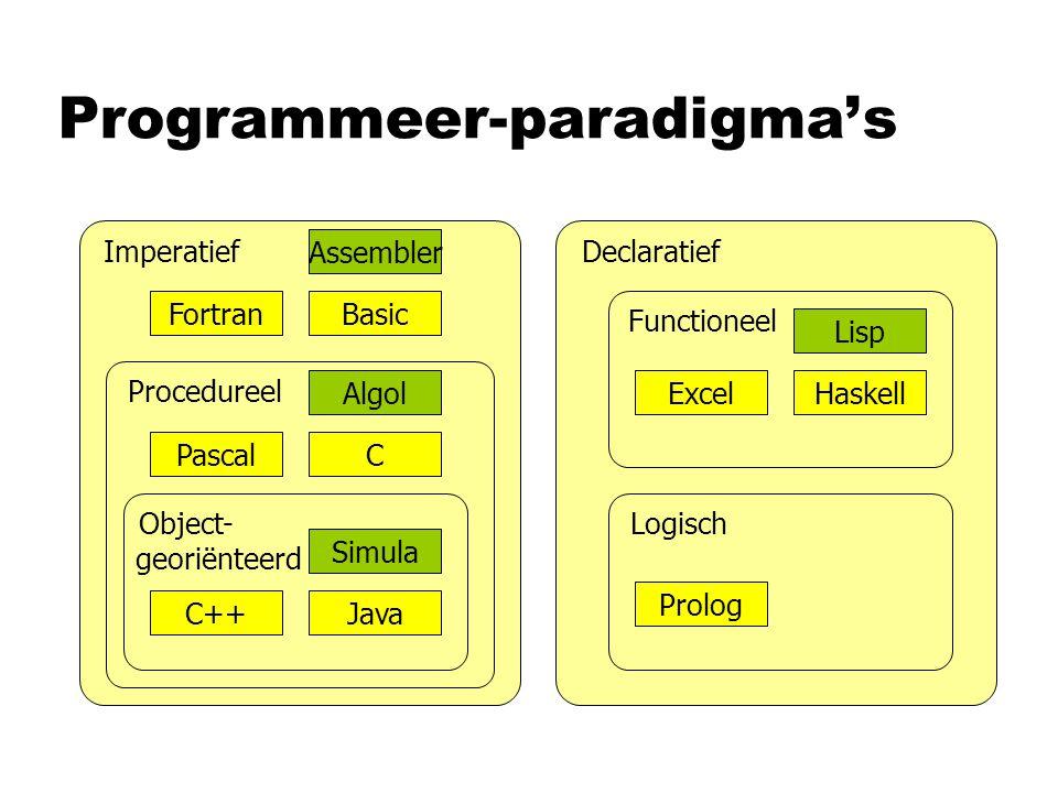 Programmeer-paradigma's Imperatief Procedureel Object- georiënteerd FortranBasic PascalC C++Java Declaratief Functioneel Logisch Lisp Haskell Prolog A