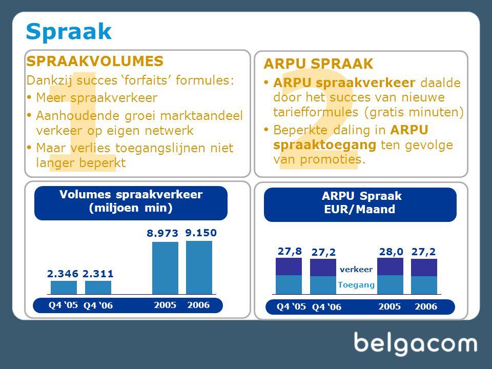 1 2 Spraak SPRAAKVOLUMES Dankzij succes 'forfaits' formules: Meer spraakverkeer Aanhoudende groei marktaandeel verkeer op eigen netwerk Maar verlies t