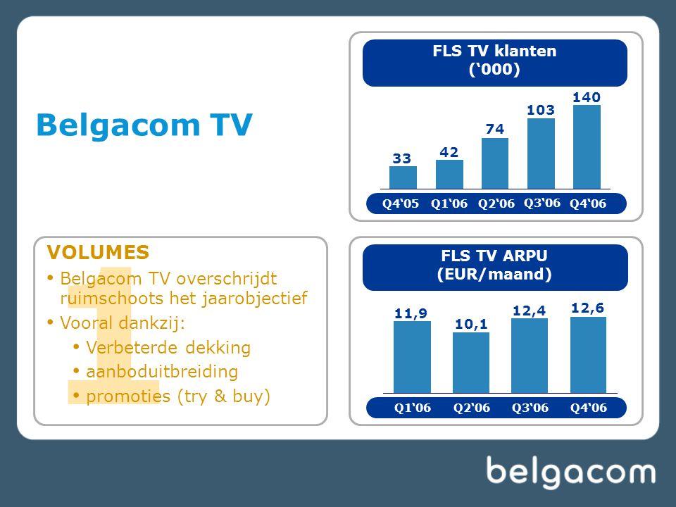 FLS TV klanten ('000) 1 VOLUMES Belgacom TV overschrijdt ruimschoots het jaarobjectief Vooral dankzij: Verbeterde dekking aanboduitbreiding promoties