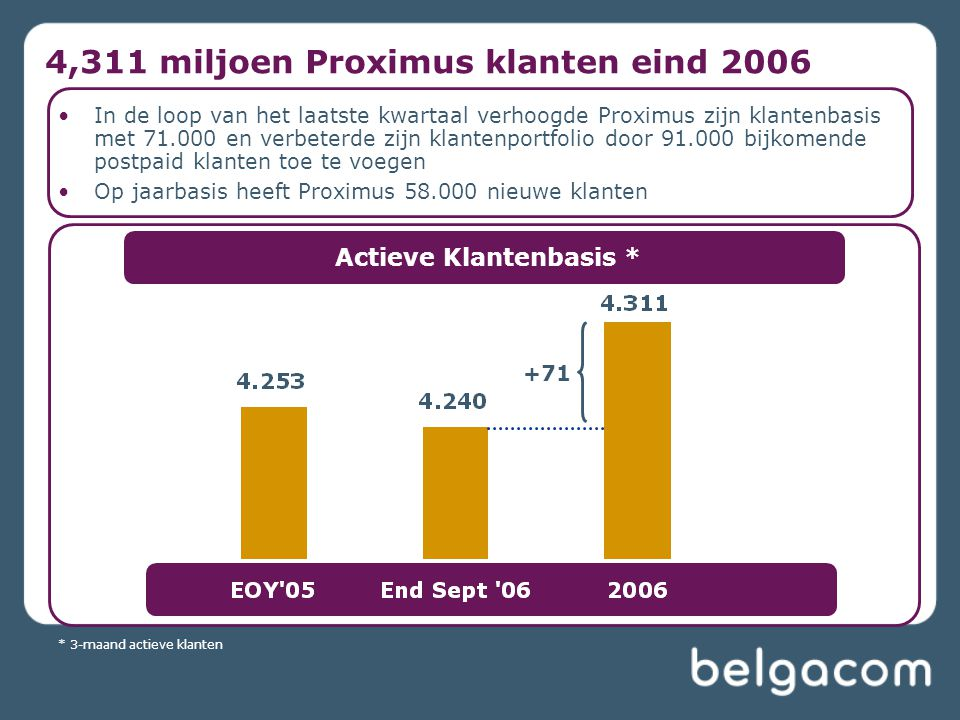 4,311 miljoen Proximus klanten eind 2006 * 3-maand actieve klanten In de loop van het laatste kwartaal verhoogde Proximus zijn klantenbasis met 71.000