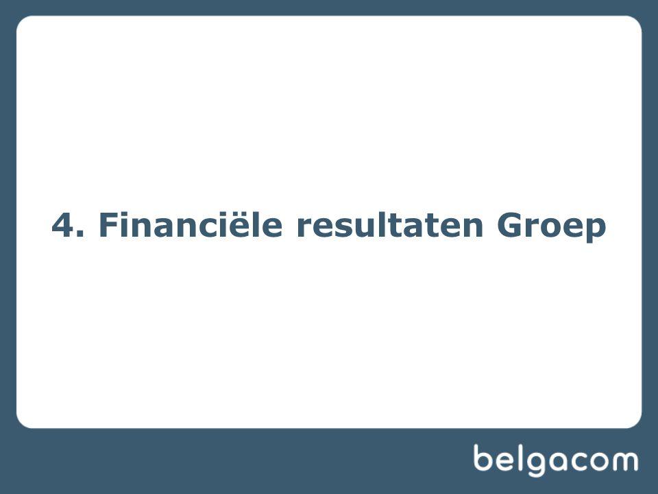4. Financiële resultaten Groep