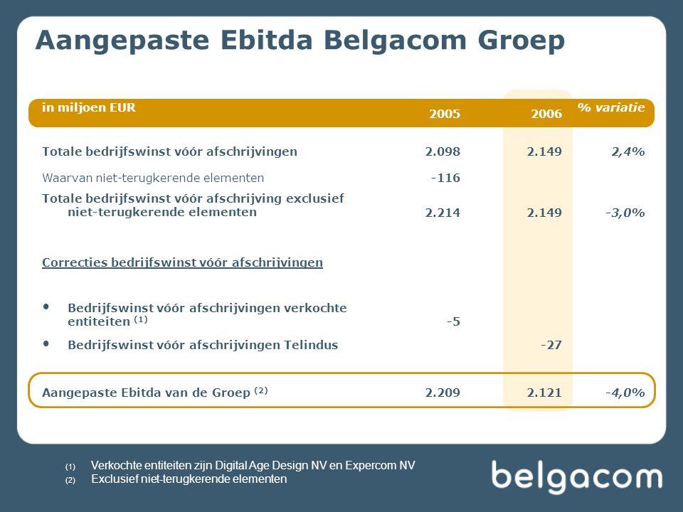 in miljoen EUR 20052006 % variatie Totale bedrijfswinst vóór afschrijvingen2.0982.1492,4% Waarvan niet-terugkerende elementen-116 Totale bedrijfswinst