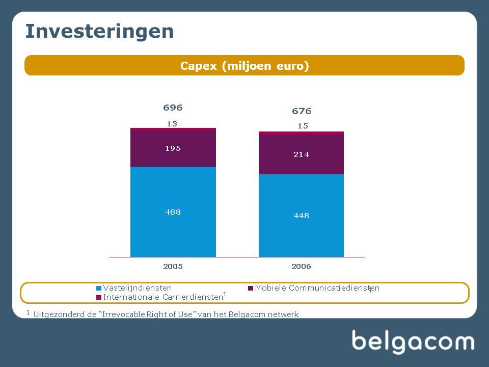 """Investeringen Capex (miljoen euro) 1 1 Uitgezonderd de """"Irrevocable Right of Use"""" van het Belgacom netwerk 1"""
