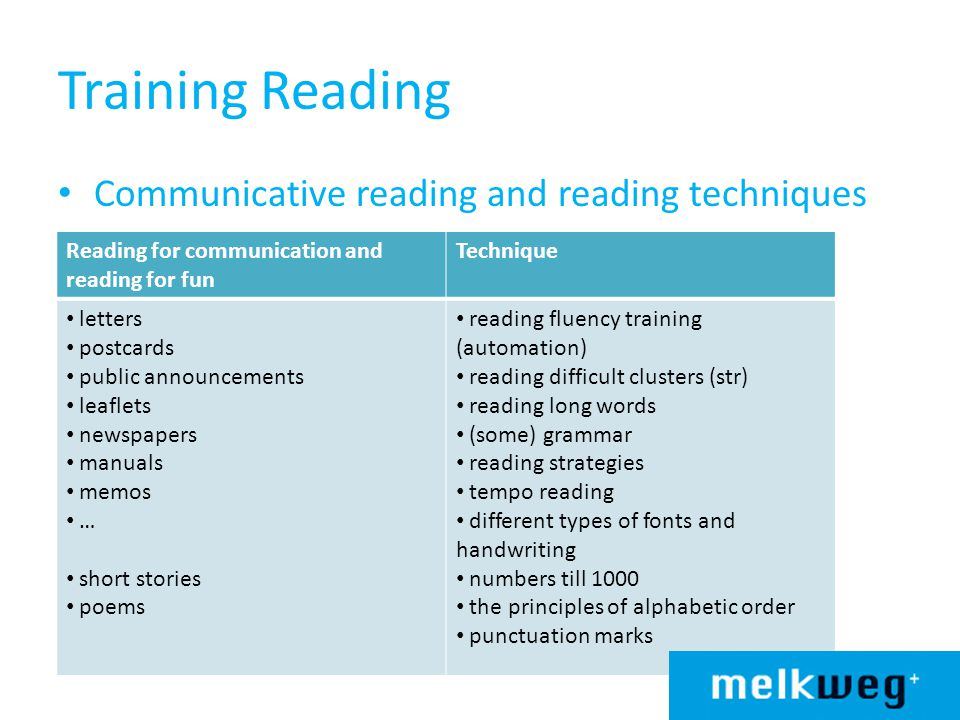 Training Reading Communicative reading and reading techniques Vocabulary Reading for communication and reading for fun Technique letters postcards public announcements leaflets newspapers manuals memos … short stories poems reading fluency training (automation) reading difficult clusters (str) reading long words (some) grammar reading strategies tempo reading different types of fonts and handwriting numbers till 1000 the principles of alphabetic order punctuation marks