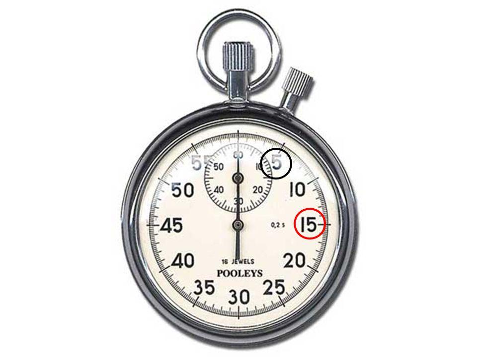 2 uur 20 uur24 uur30 uur theorie CF 80 SBU