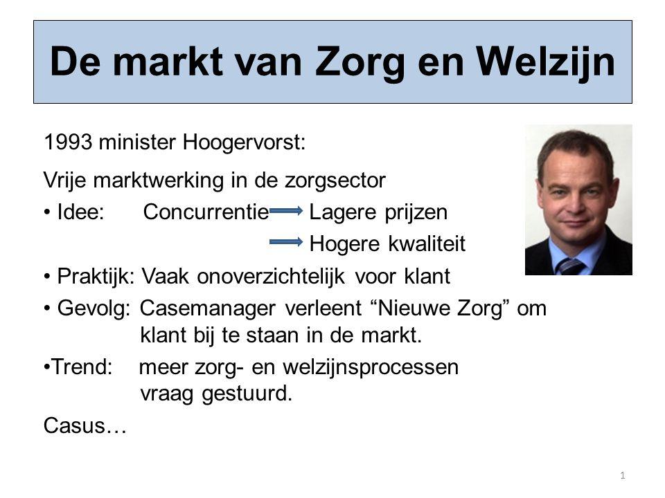 De markt van Zorg en Welzijn 1993 minister Hoogervorst: Vrije marktwerking in de zorgsector Idee: ConcurrentieLagere prijzen Hogere kwaliteit Praktijk