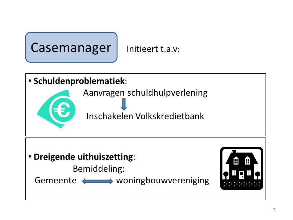 Casemanager Initieert t.a.v: Schuldenproblematiek: Aanvragen schuldhulpverlening Inschakelen Volkskredietbank Dreigende uithuiszetting: Bemiddeling: G