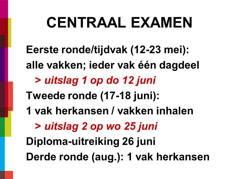 CENTRAAL EXAMEN Eerste ronde/tijdvak (12-23 mei): alle vakken; ieder vak één dagdeel > uitslag 1 op do 12 juni Tweede ronde (17-18 juni): 1 vak herkan
