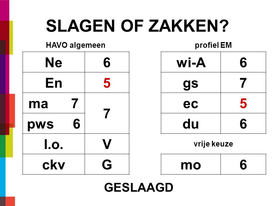 SLAGEN OF ZAKKEN? HAVO algemeenprofiel EM Ne6wi-A6 En5gs7 ma 7 7 ec5 pws 6du6 l.o.V vrije keuze ckvGmo6 GESLAAGD