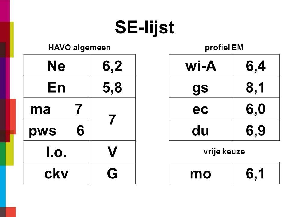 SE-lijst HAVO algemeenprofiel EM Ne6,2wi-A6,4 En5,8gs8,1 ma 7 7 ec6,0 pws 6du6,9 l.o.V vrije keuze ckvGmo6,1