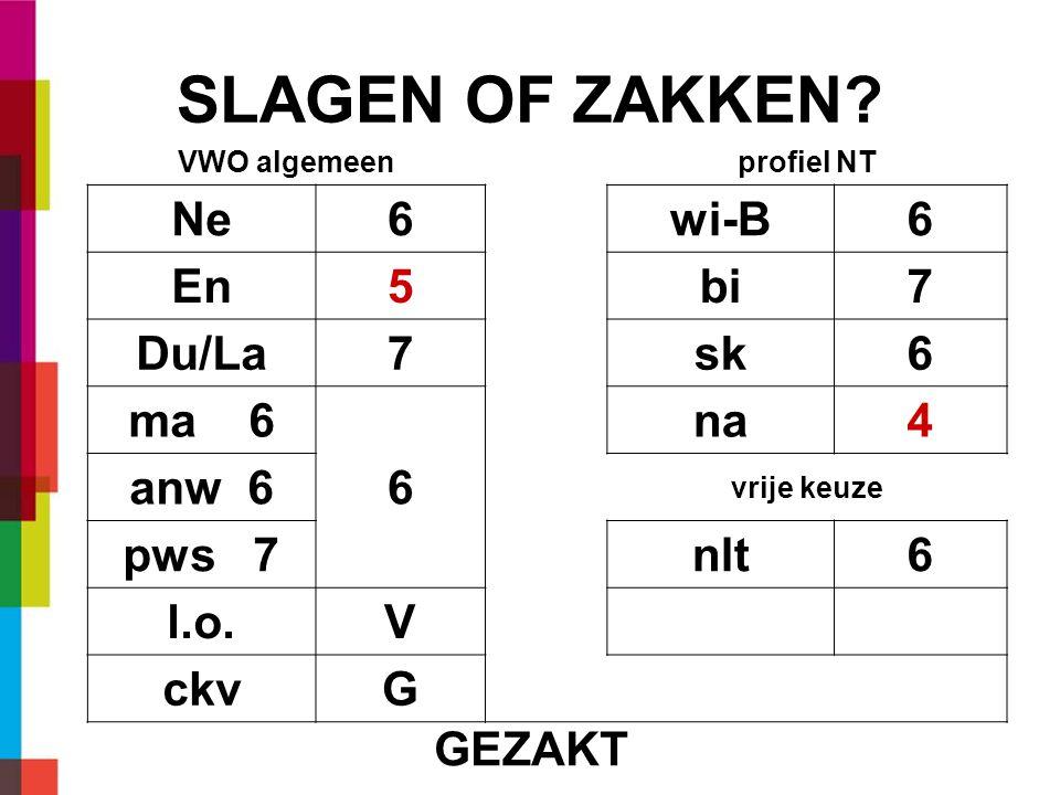 SLAGEN OF ZAKKEN? VWO algemeenprofiel NT Ne6wi-B6 En5bi7 Du/La7sk6 ma 6 6 na4 anw 6 vrije keuze pws 7nlt6 l.o.V ckvG GEZAKT