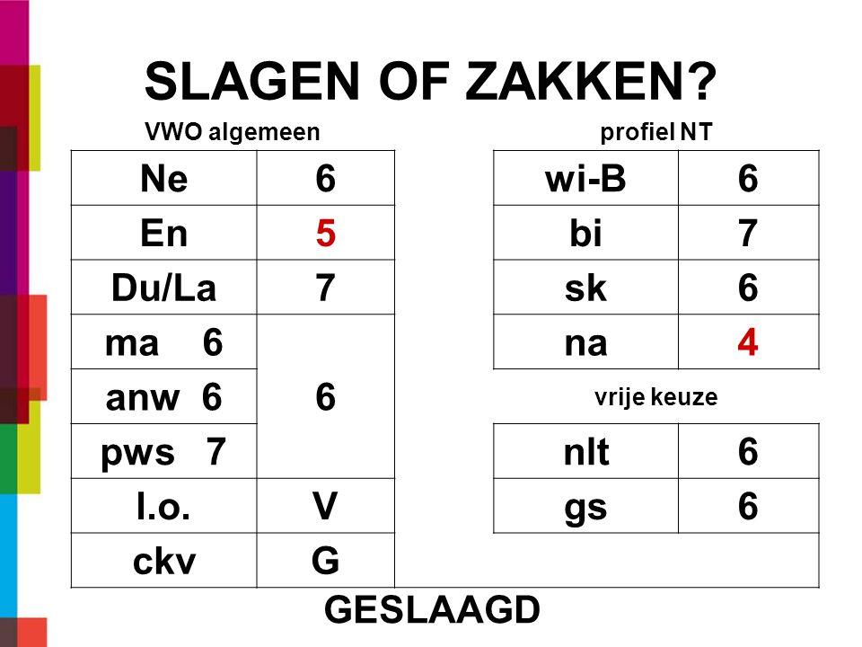 SLAGEN OF ZAKKEN? VWO algemeenprofiel NT Ne6wi-B6 En5bi7 Du/La7sk6 ma 6 6 na4 anw 6 vrije keuze pws 7nlt6 l.o.Vgs6 ckvG GESLAAGD