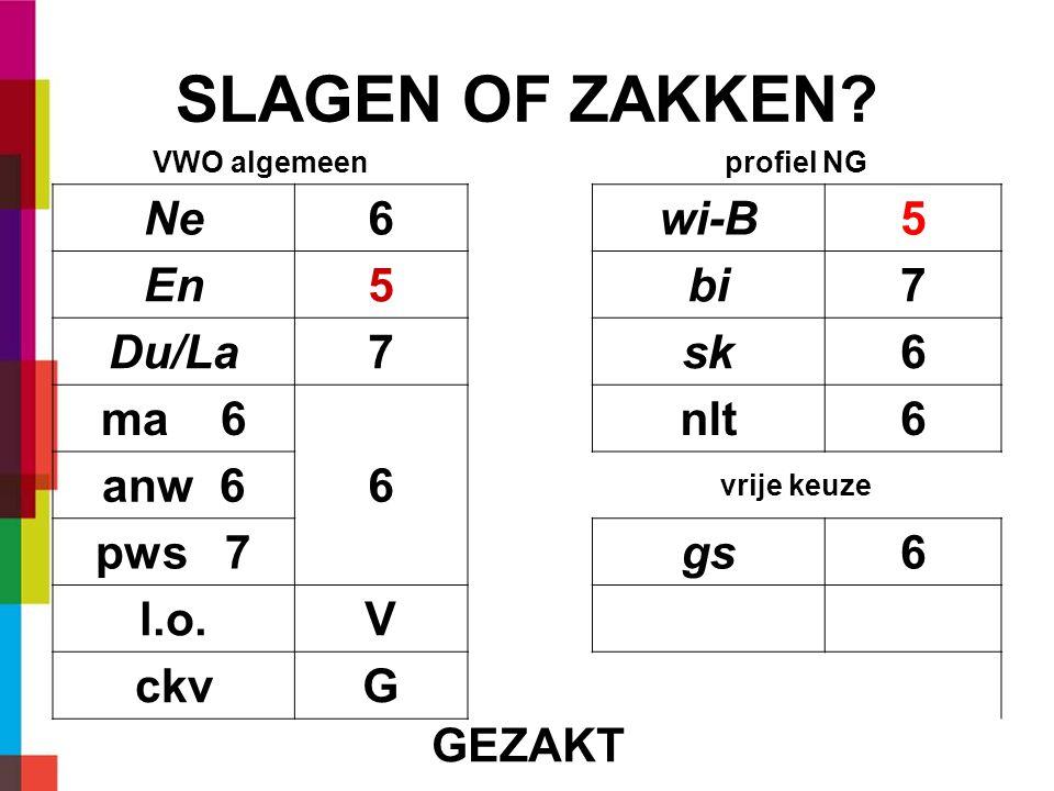 SLAGEN OF ZAKKEN? VWO algemeenprofiel NG Ne6wi-B5 En5bi7 Du/La7sk6 ma 6 6 nlt6 anw 6 vrije keuze pws 7gs6 l.o.V ckvG GEZAKT