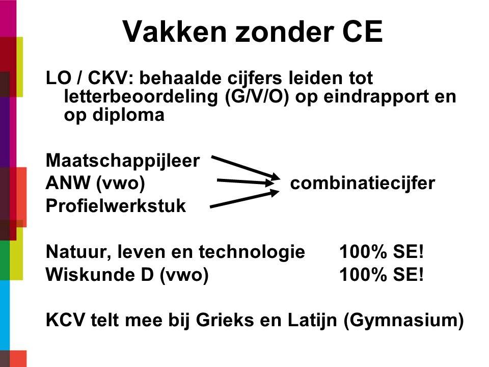 Vakken zonder CE LO / CKV: behaalde cijfers leiden tot letterbeoordeling (G/V/O) op eindrapport en op diploma Maatschappijleer ANW (vwo)combinatiecijfer Profielwerkstuk Natuur, leven en technologie100% SE.