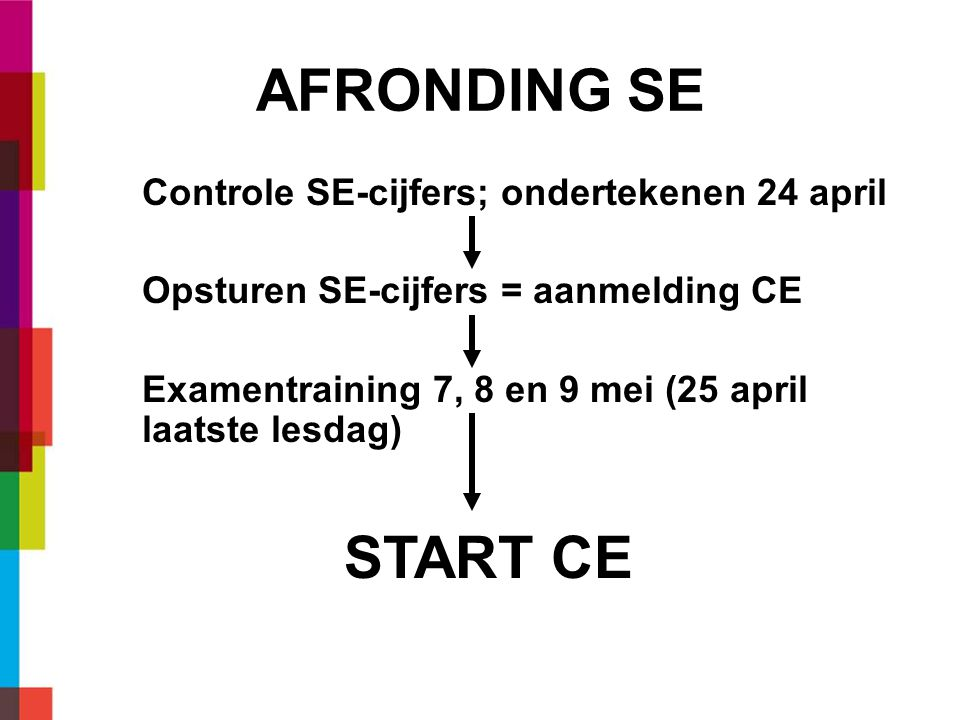 AFRONDING SE Controle SE-cijfers; ondertekenen 24 april Opsturen SE-cijfers = aanmelding CE Examentraining 7, 8 en 9 mei (25 april laatste lesdag) START CE
