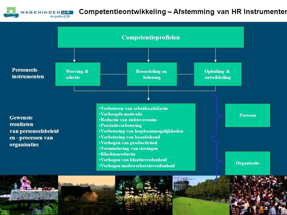 Competentieprofielen Competentiediagnose Competentieontwikkeling PRESTATIEPRESTATIE V E R B E T E R I N G - Kerncompetenties - Werkeenheden - Teams - Personen - Financiële analyse - Kwaliteitonderzoek - Klanttevredenheid - Assessment centra - 360 0 feedback - Inkoop - Selectie - Plaatsing - Ontwikkeling Performance- & Competentieontwikkeling