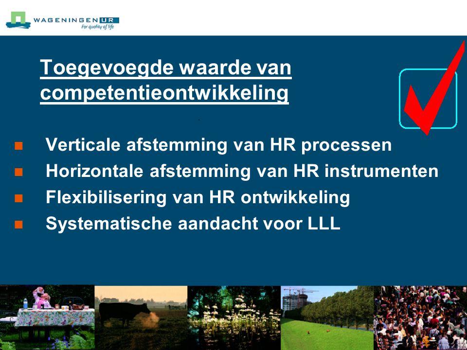Toegevoegde waarde van competentieontwikkeling Verticale afstemming van HR processen Horizontale afstemming van HR instrumenten Flexibilisering van HR ontwikkeling Systematische aandacht voor LLL