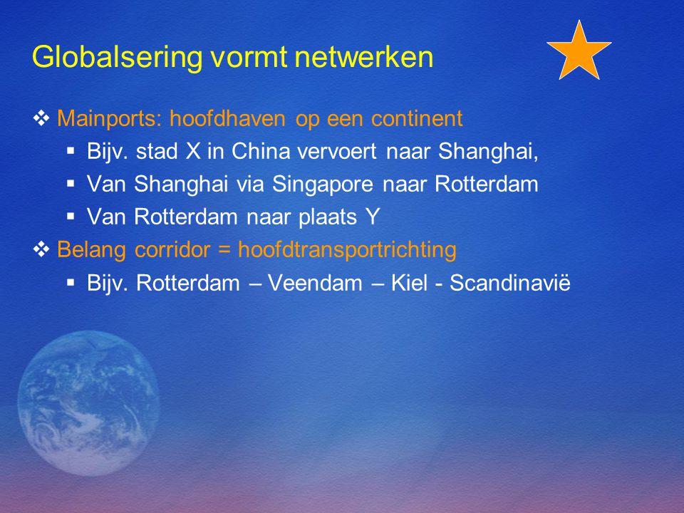 Globalsering vormt netwerken  Mainports: hoofdhaven op een continent  Bijv. stad X in China vervoert naar Shanghai,  Van Shanghai via Singapore naa