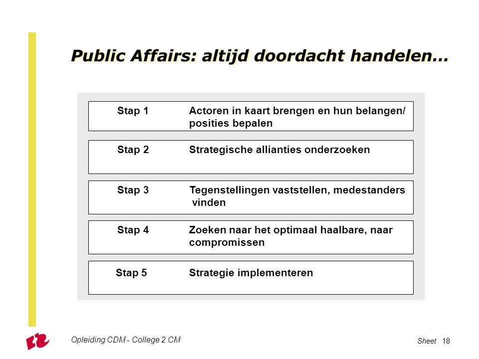 Opleiding CDM - College 2 CM Sheet 18 Public Affairs: altijd doordacht handelen… Stap 1Actoren in kaart brengen en hun belangen/ posities bepalen Stap