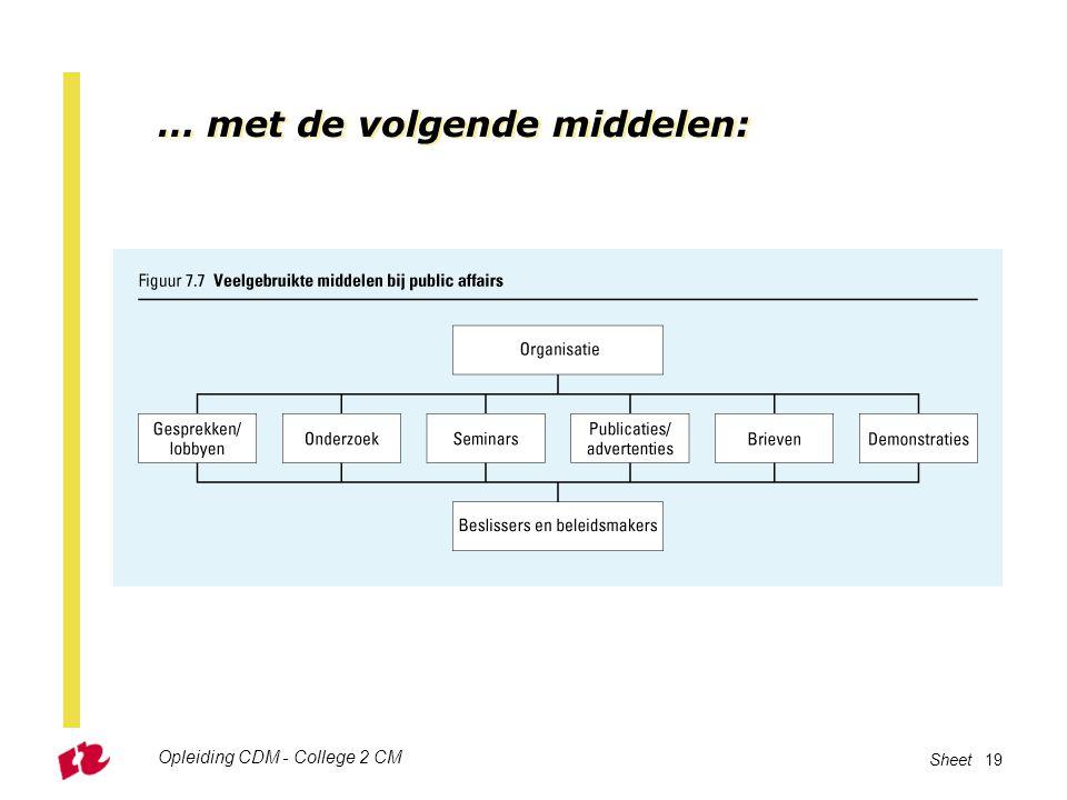 Opleiding CDM - College 2 CM Sheet 19 … met de volgende middelen:
