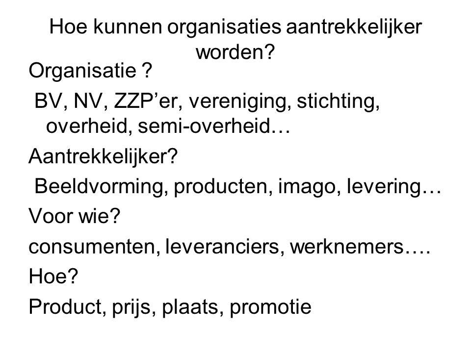 Hoe kunnen organisaties aantrekkelijker worden? Organisatie ? BV, NV, ZZP'er, vereniging, stichting, overheid, semi-overheid… Aantrekkelijker? Beeldvo