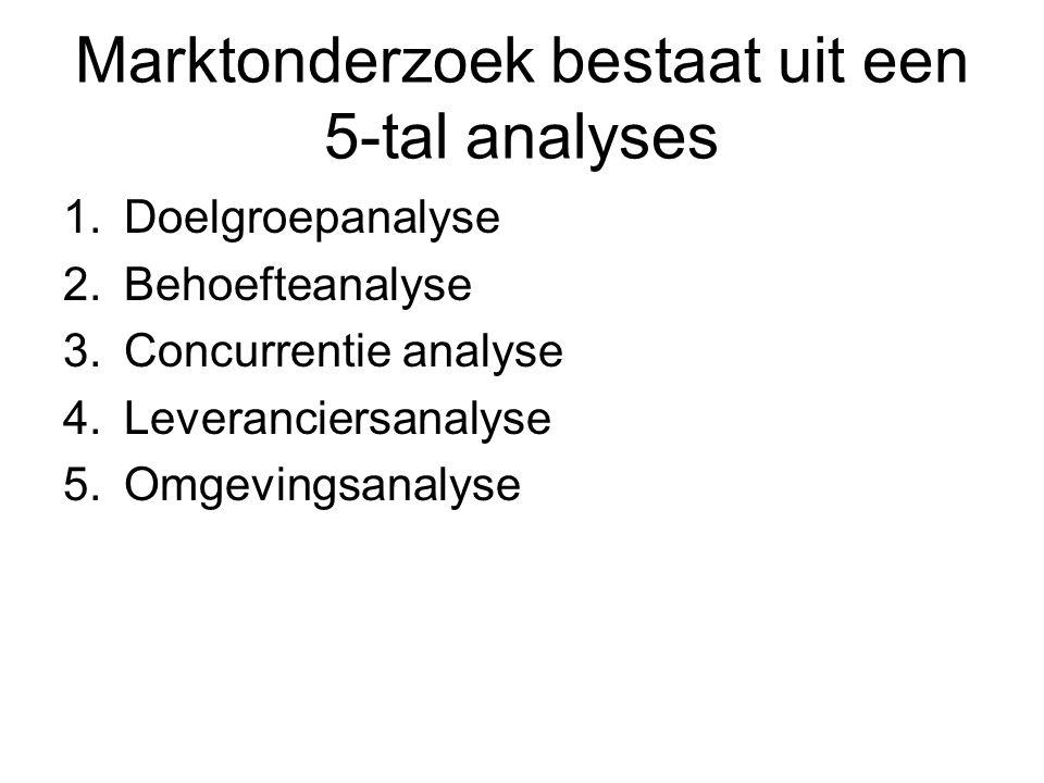 Marktonderzoek bestaat uit een 5-tal analyses 1.Doelgroepanalyse 2.Behoefteanalyse 3.Concurrentie analyse 4.Leveranciersanalyse 5.Omgevingsanalyse