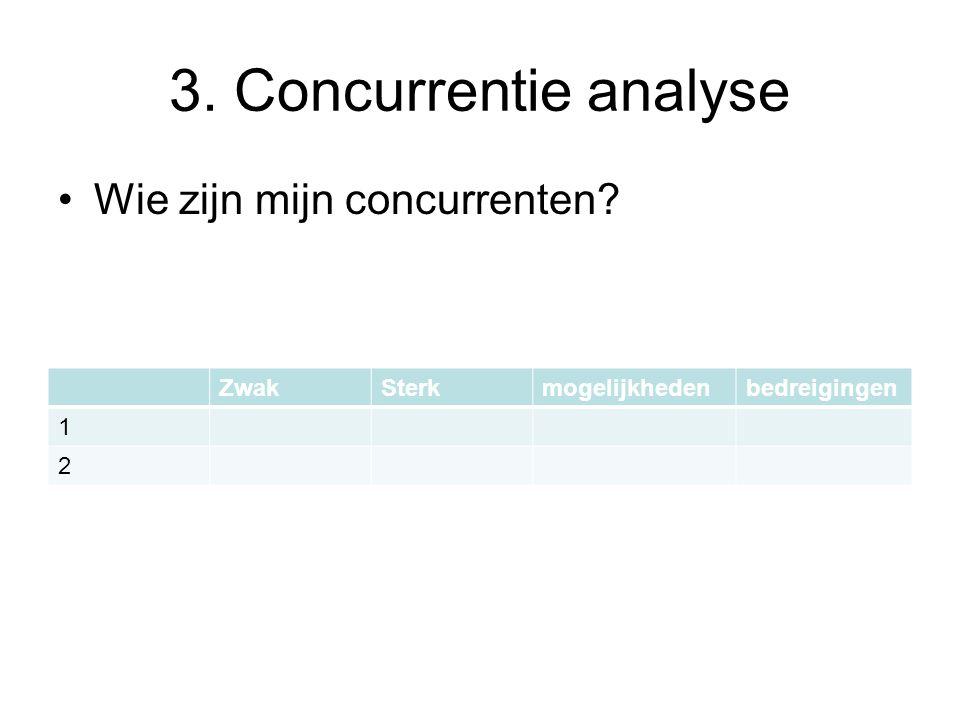 3. Concurrentie analyse Wie zijn mijn concurrenten? ZwakSterkmogelijkhedenbedreigingen 1 2