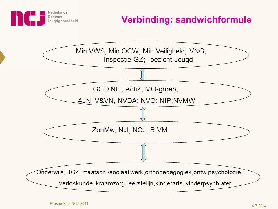 6-7-2014 Presentatie NCJ 2011 GGD NL.; ActiZ, MO-groep ; AJN, V&VN, NVDA; NVO; NIP;NVMW Onderwijs, JGZ, maatsch./sociaal werk,orthopedagogiek,ontw.psy