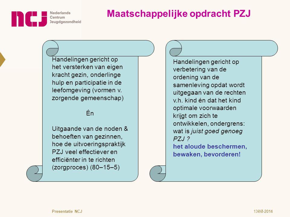 6-7-201413-10-2011Presentatie NCJ Maatschappelijke opdracht PZJ Handelingen gericht op het versterken van eigen kracht gezin, onderlinge hulp en parti