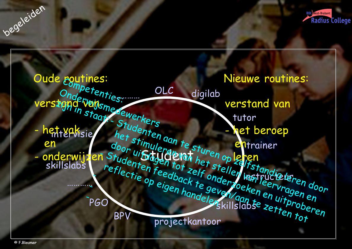 begeleiden Student skillslabs intervisie projectkantoor trainer tutor skillslabs digilab instructeur Oude routines:Nieuwe routines: verstand van - het vak en - onderwijzen verstand van - het beroep en - leren Competenties: Onderwijsmedewerkers zijn in staat:- Studenten aan te sturen op zelfstandig leren door het stimuleren van het stellen van leervragen en door uitdagen tot zelf onderzoeken en uitproberen - Studenten feedback te geven/aan te zetten tot reflectie op eigen handelen - ………… PGO BPV OLC © F.Bleumer